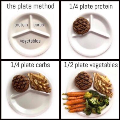 platemethod